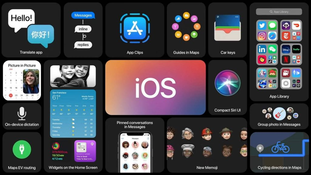 Two Special features for Indian ios 14 users- Apple.